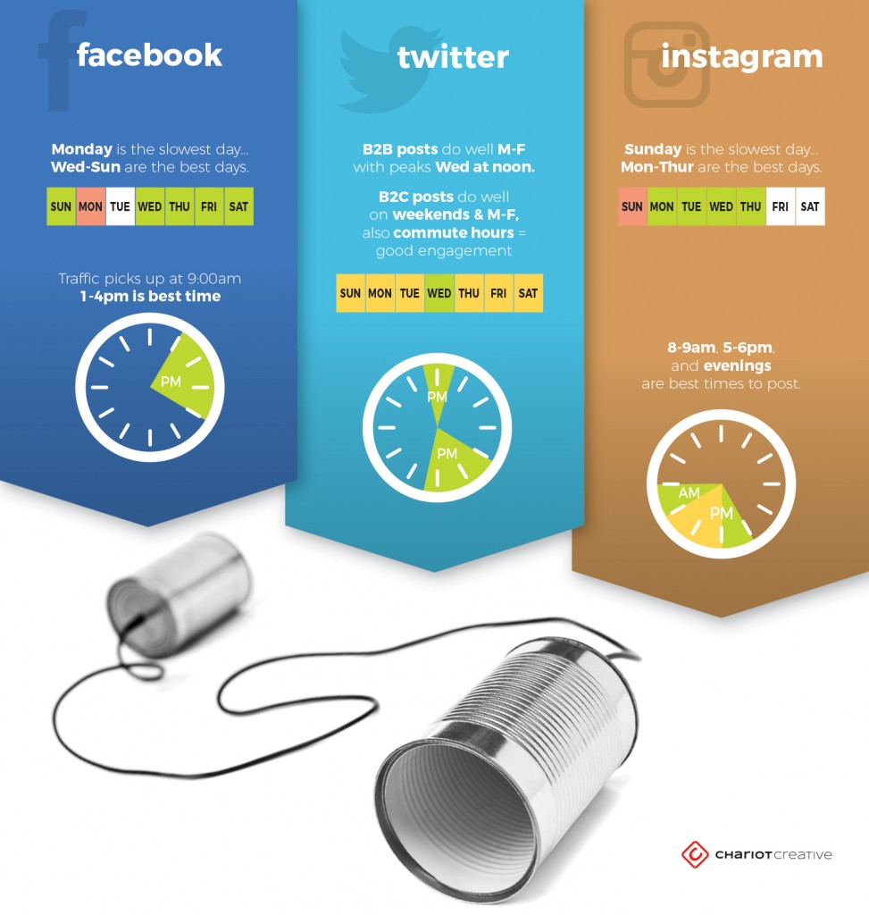 Social_Post_Times_Infographic_by_Chariot_Creative